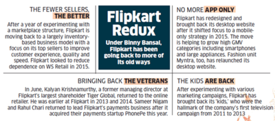 https://cdn0.desidime.com/attachments/photos/285139/medium/3601631in-its-quest-for-numero-uno-status-in-indias-etail-war-flipkart-is-transforming-itself-from-within.jpg?1480972270