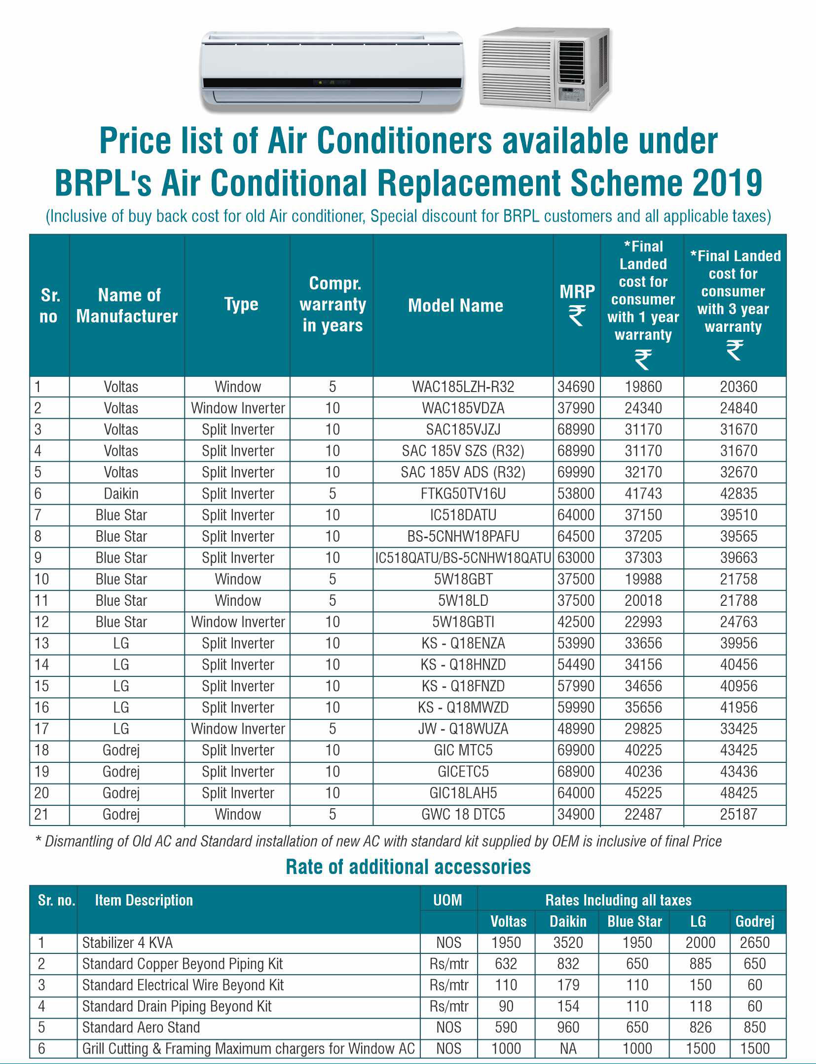 EESL Air conditioner (AC) () Maybe started for BSES Rajdhani