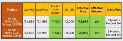 https://cdn0.desidime.com/attachments/photos/658484/medium/7288389D19646901-IN-WL-Mi-G71-Launch-Savings-Table-Mob.jpg?1609920921