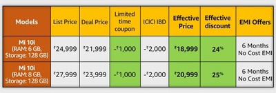 https://cdn0.desidime.com/attachments/photos/658485/medium/1241246D19646901-IN-WL-Mi-G71-Launch-Savings-Table-Mob.jpg?1609921126