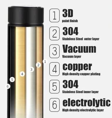 https://cdn0.desidime.com/attachments/photos/666171/medium/7396592500-smart-vacuum-flasks-stainless-steel-water-thermal-bottle-led-original-imafvqsktnshbfdf.jpeg?1613579976