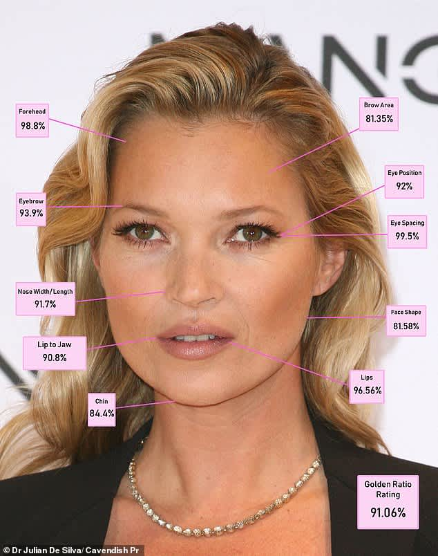 https://cdn0.desidime.com/attachments/photos/711930/original/793250619729248-7574225-At_number_six_is_45_year_old_British_model_Kate_Moss_who_scored_-a-7_1571146872229.jpg?1631781757