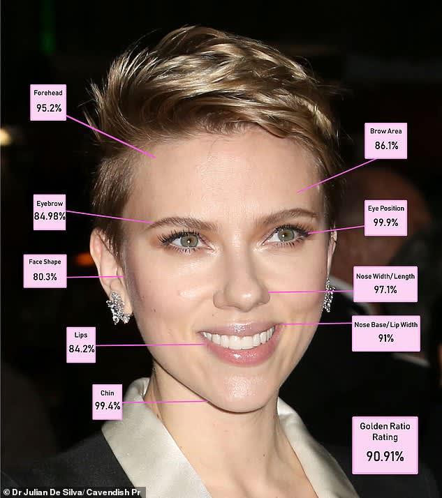 https://cdn0.desidime.com/attachments/photos/711931/original/793250619728820-7574225-The_American_actress_scored_a_Golden_Ratio_rating_of_90_91_-a-29_1571275923764.jpg?1631781762