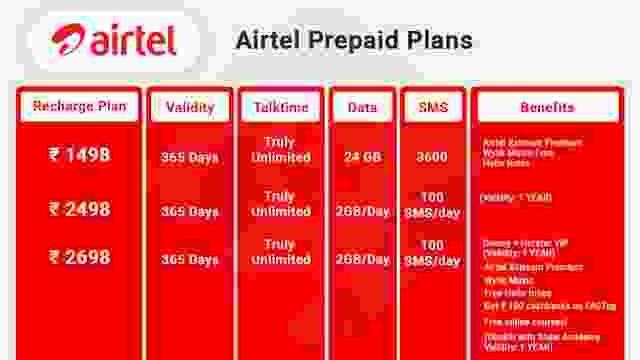 Best Annual Prepaid Plans from Airtel, Jio, Vi, etc to Get Extra Benefits plus Savings with Recharge Offers