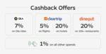 Get 7% cash back on OlaMoney Postpaid bill payments via OlaMoney SBI Card