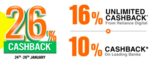 10% Cashback with CITI Bank, Federal Bank, HDFC Bank, ICICI Bank, RBL Bank & Yes Bank at Reliance Digital Stores (24-26 Jan)