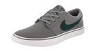 Nike shoes 75% off Starts @1248