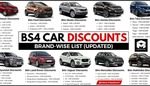 New car purchase - Discount suggestions