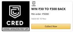 Get 30-300₹ Cashback on Payment Above 3000₹ using Amazon UPI on Cred (Selected Users)